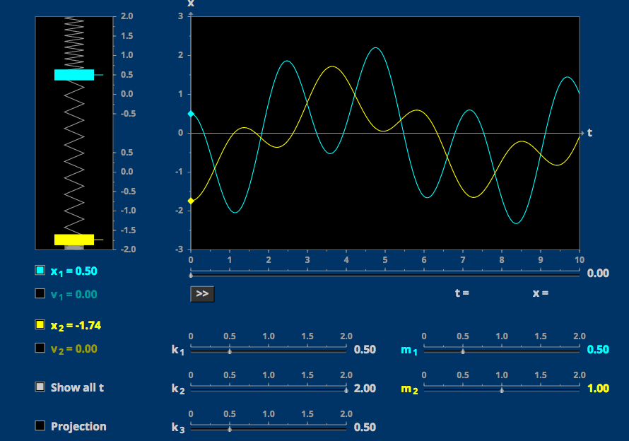 Mathlets : MIT Mathlets