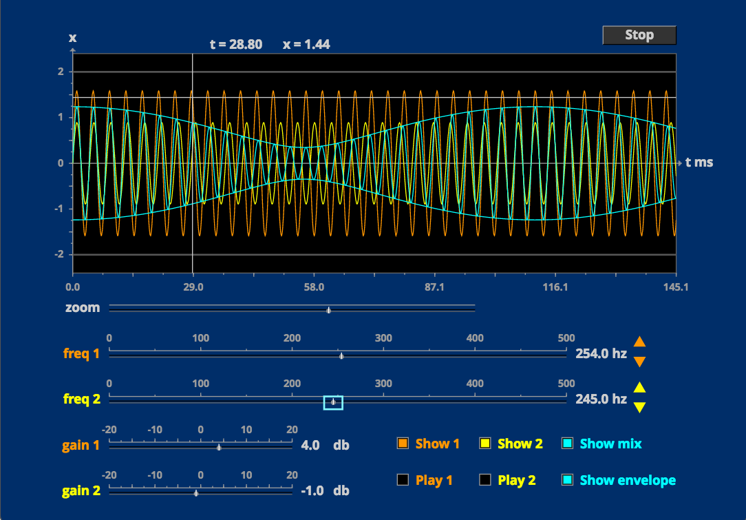 Courses Mit Mathlets Fm Demodulation With Rlc Circuits Applet Beats Sound