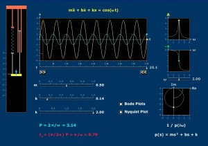 amplitude-and-phase-second-order-iv