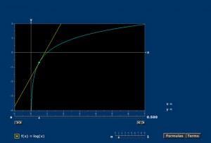 taylor-polynomials